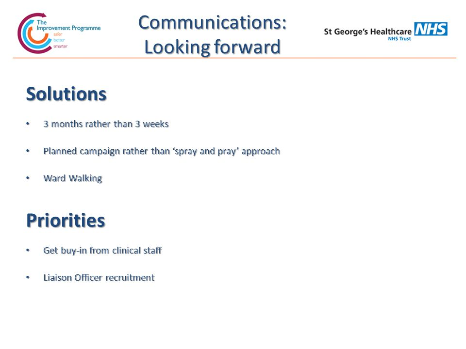 Communications: Looking forward Solutions 3 months rather than 3 weeks 3 months rather than 3 weeks Planned campaign rather than 'spray and pray' approach Planned campaign rather than 'spray and pray' approach Ward Walking Ward WalkingPriorities Get buy-in from clinical staff Get buy-in from clinical staff Liaison Officer recruitment Liaison Officer recruitment