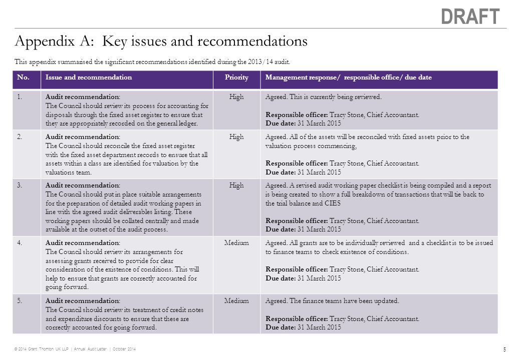 © 2014 Grant Thornton UK LLP | Annual Audit Letter | October 2014 DRAFT 5 Appendix A: Key issues and recommendations This appendix summarised the sign