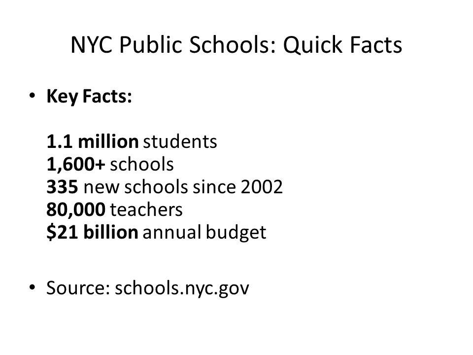 NYC Public Schools: Quick Facts Key Facts: 1.1 million students 1,600+ schools 335 new schools since 2002 80,000 teachers $21 billion annual budget So