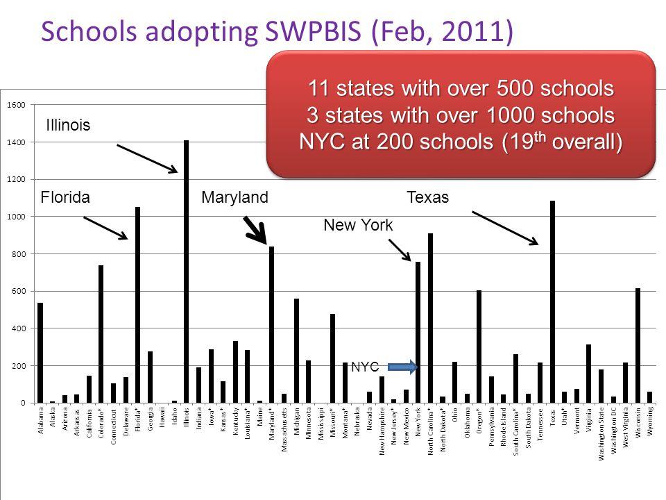 NYC Schools Ethnic Demographics 1.1 million students 39.4% Hispanic 32.8% African-American 14.3% White 13.6% Asian/ Pacific Islander 4% Native American