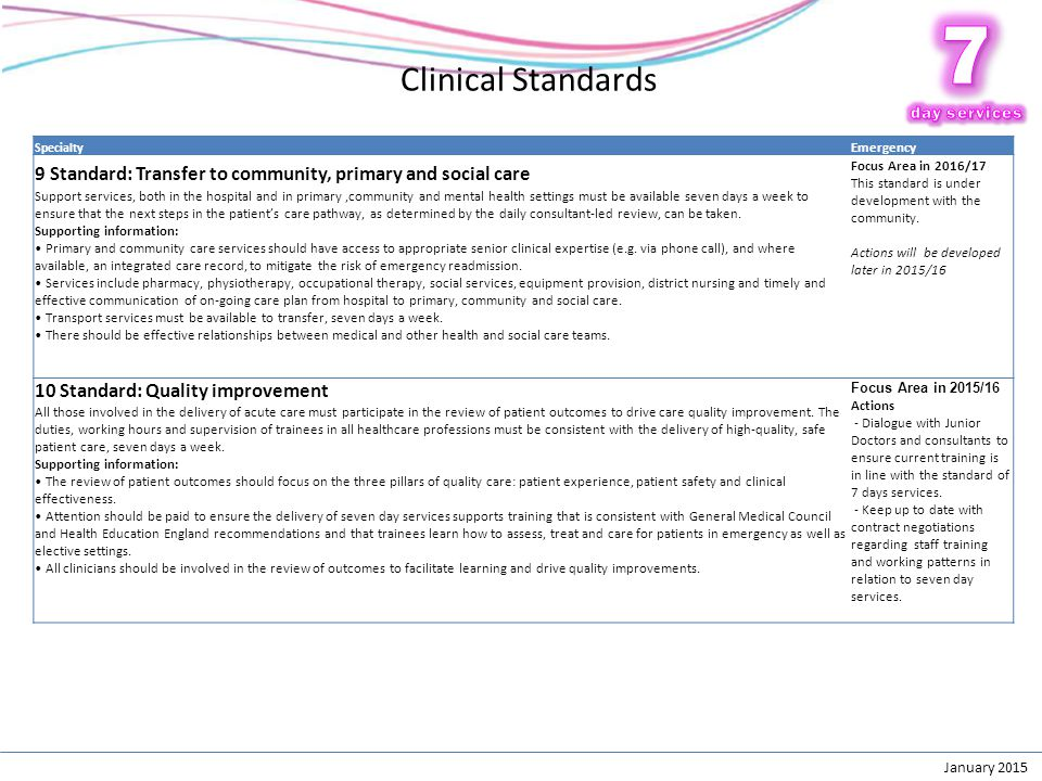 January 2015 Patients need the NHS every day! day services is now a main focus in the NHS Specialty Emergency 9 Standard: Transfer to community, prima