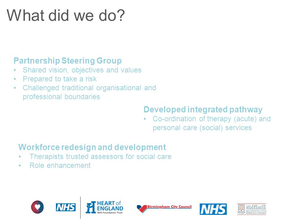 What did we do? Partnership Steering Group Shared vision, objectives and values Prepared to take a risk Challenged traditional organisational and prof