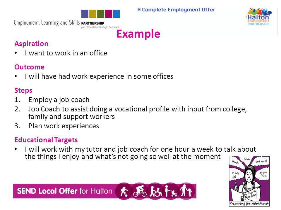 Aspiration I want to work in an office Outcome I will have had work experience in some offices Steps 1.Employ a job coach 2.Job Coach to assist doing