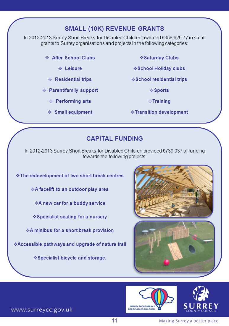 CAPITAL FUNDING 11 SMALL (10K) REVENUE GRANTS In 2012-2013 Surrey Short Breaks for Disabled Children awarded £358,929.77 in small grants to Surrey organisations and projects in the following categories: In 2012-2013 Surrey Short Breaks for Disabled Children provided £739,037 of funding towards the following projects:  After School Clubs  Leisure  Residential trips  Parent/family support  Performing arts  Small equipment  Saturday Clubs  School Holiday clubs  School residential trips  Sports  Training  Transition development  The redevelopment of two short break centres  A facelift to an outdoor play area  A new car for a buddy service  Specialist seating for a nursery  A minibus for a short break provision  Accessible pathways and upgrade of nature trail  Specialist bicycle and storage.