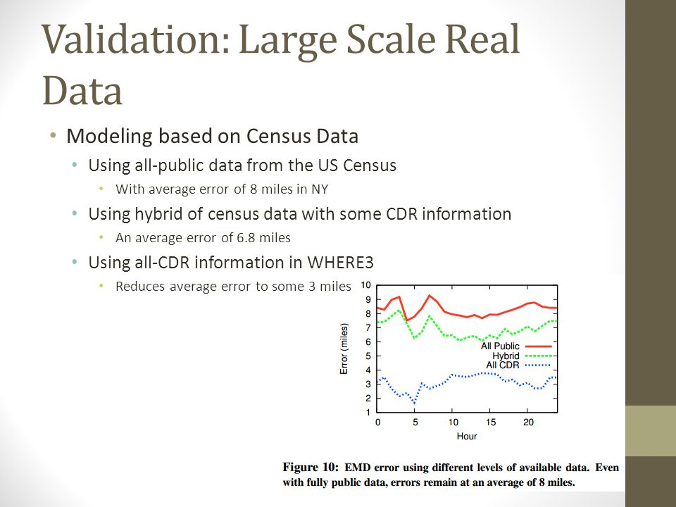 Validation: Large Scale Real Data Modeling based on Census Data Using all-public data from the US Census With average error of 8 miles in NY Using hyb