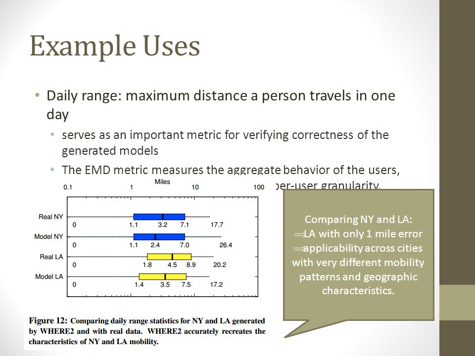 Example Uses Daily range: maximum distance a person travels in one day serves as an important metric for verifying correctness of the generated models