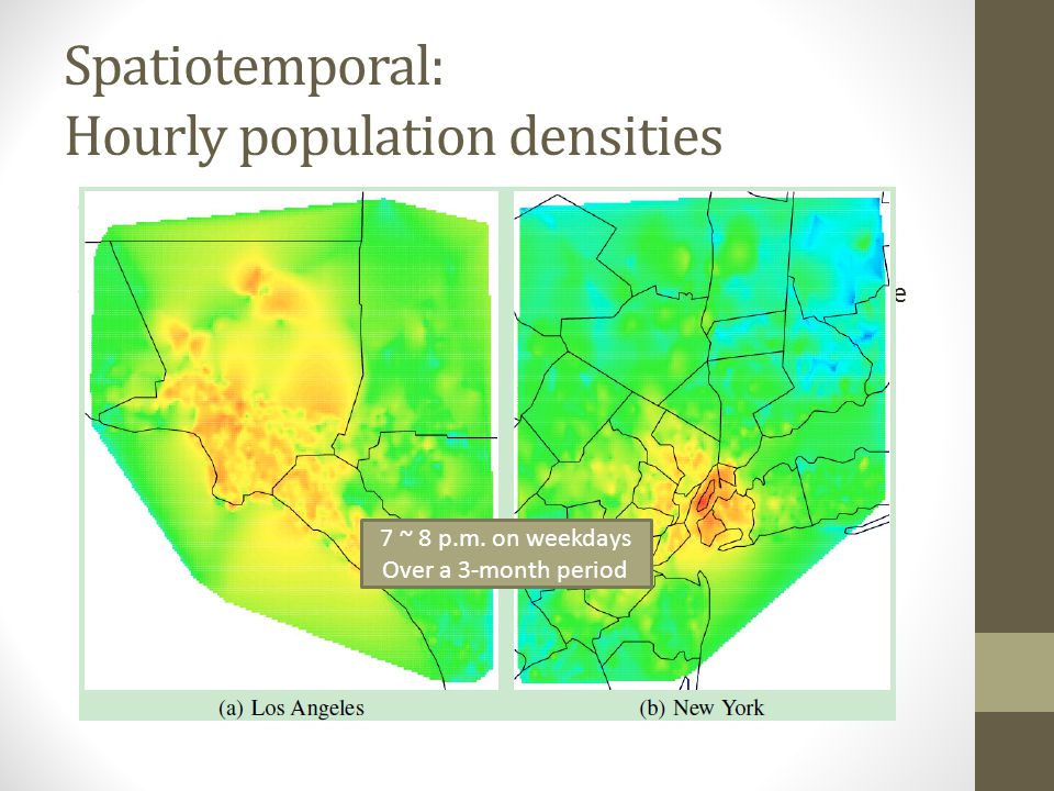 Spatiotemporal: Hourly population densities Heavily residential area is likely to be more populated at night Commercial district is likely to be more