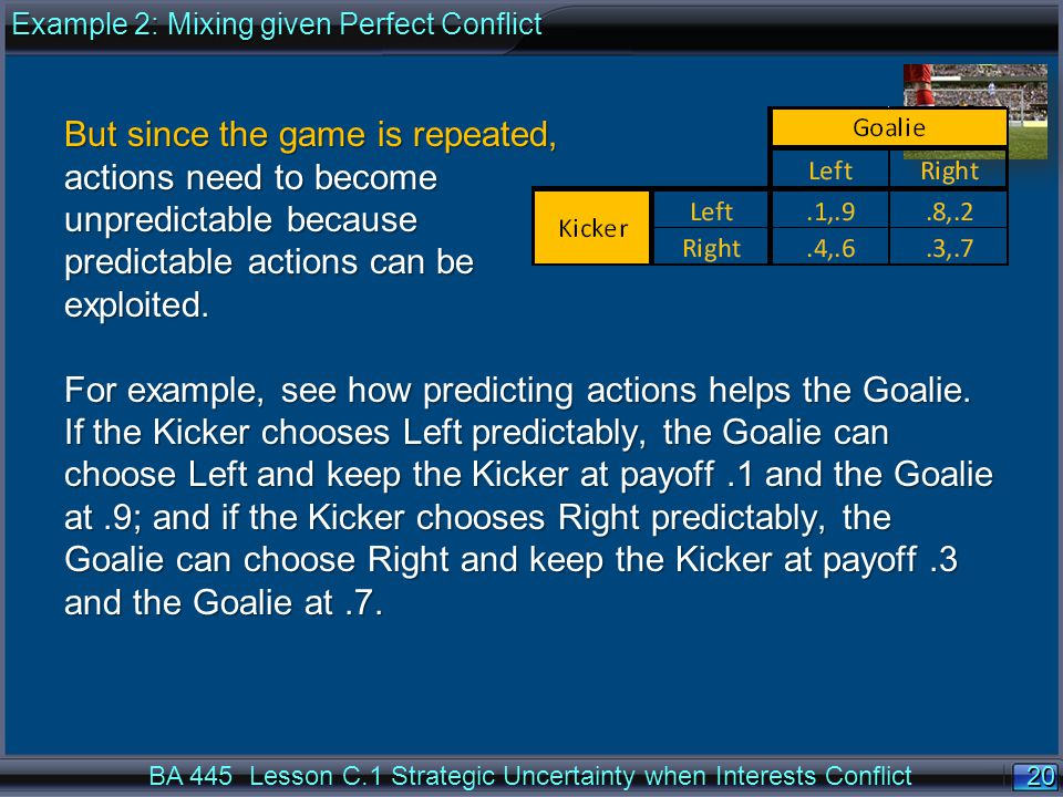 20 BA 445 Lesson C.1 Strategic Uncertainty when Interests Conflict But since the game is repeated, actions need to become unpredictable because predictable actions can be exploited.