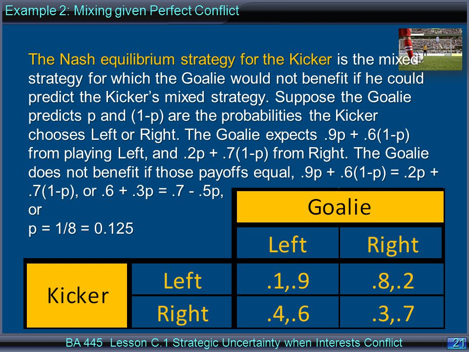 21 BA 445 Lesson C.1 Strategic Uncertainty when Interests Conflict The Nash equilibrium strategy for the Kicker is the mixed strategy for which the Goalie would not benefit if he could predict the Kicker's mixed strategy.