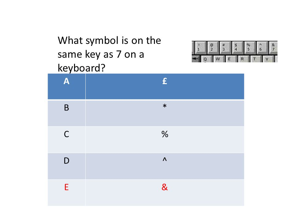 A£ B* C% D^ E& What symbol is on the same key as 7 on a keyboard