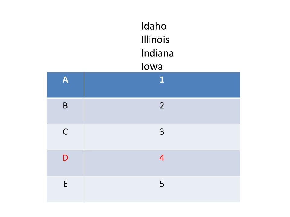 A1 B2 C3 D4 E5 Idaho Illinois Indiana Iowa