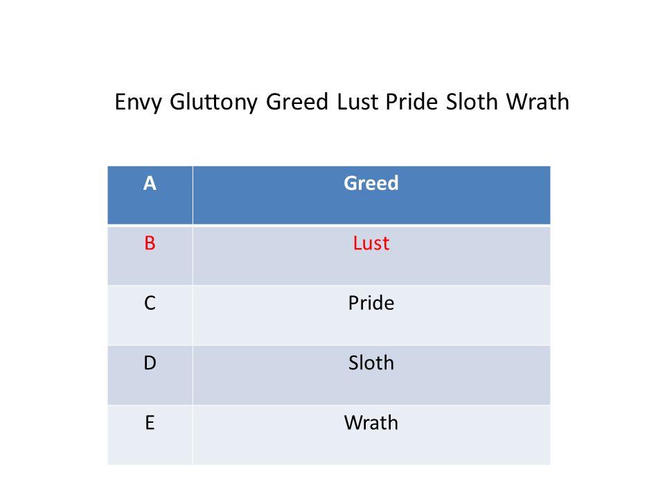 AGreed BLust CPride DSloth EWrath Envy Gluttony Greed Lust Pride Sloth Wrath