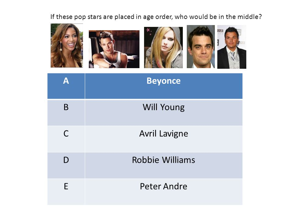 ABeyonce BWill Young CAvril Lavigne DRobbie Williams EPeter Andre If these pop stars are placed in age order, who would be in the middle