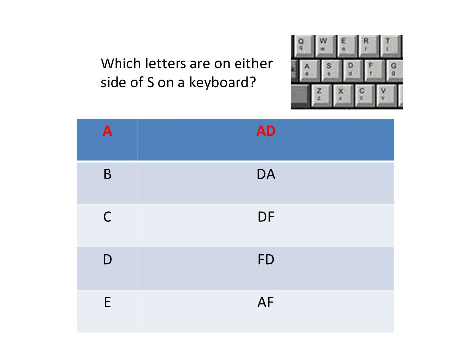 AAD BDA CDF DFD EAF Which letters are on either side of S on a keyboard