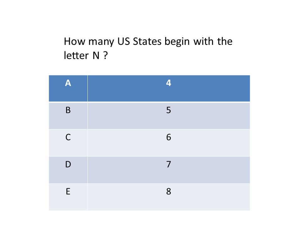 A4 B5 C6 D7 E8 How many US States begin with the letter N