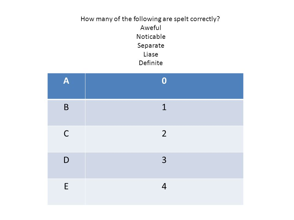 A0 B1 C2 D3 E4 How many of the following are spelt correctly.