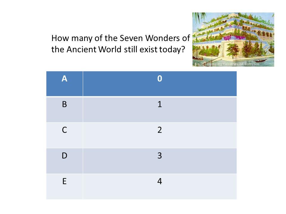 A0 B1 C2 D3 E4 How many of the Seven Wonders of the Ancient World still exist today