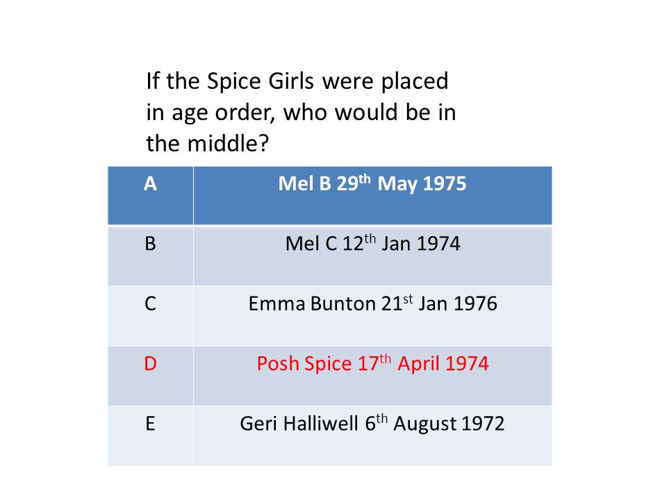 AMel B 29 th May 1975 BMel C 12 th Jan 1974 CEmma Bunton 21 st Jan 1976 DPosh Spice 17 th April 1974 EGeri Halliwell 6 th August 1972 If the Spice Girls were placed in age order, who would be in the middle
