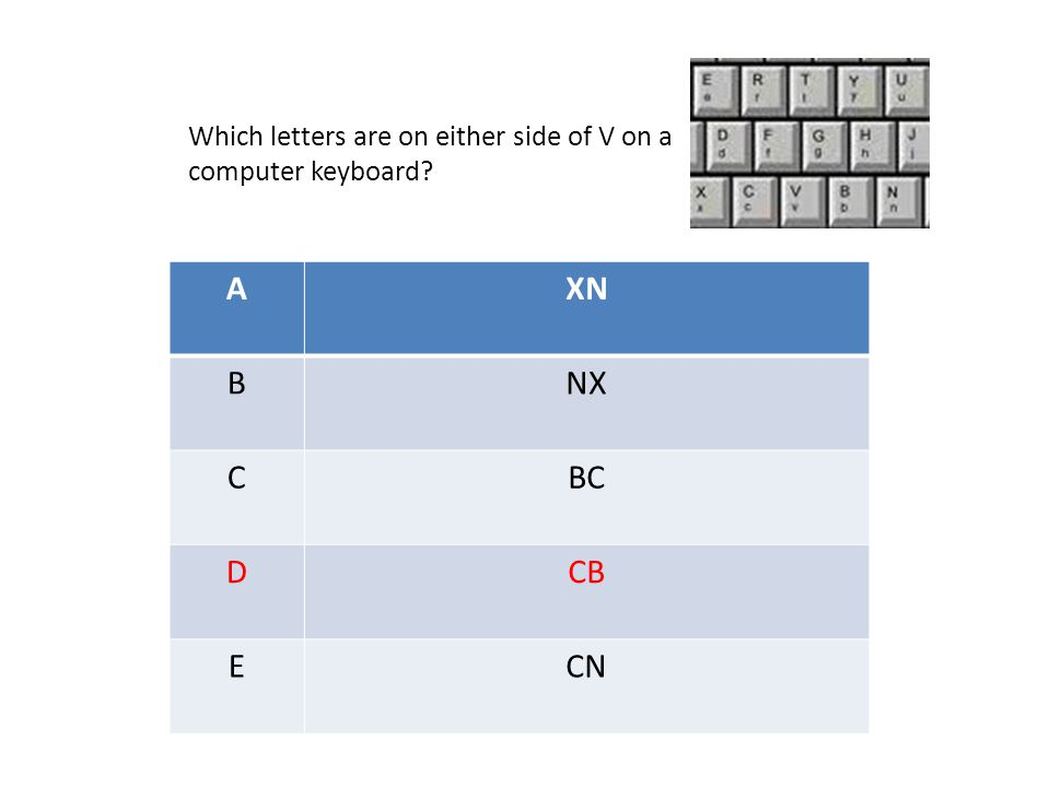 AXN BNX CBC DCB ECN Which letters are on either side of V on a computer keyboard