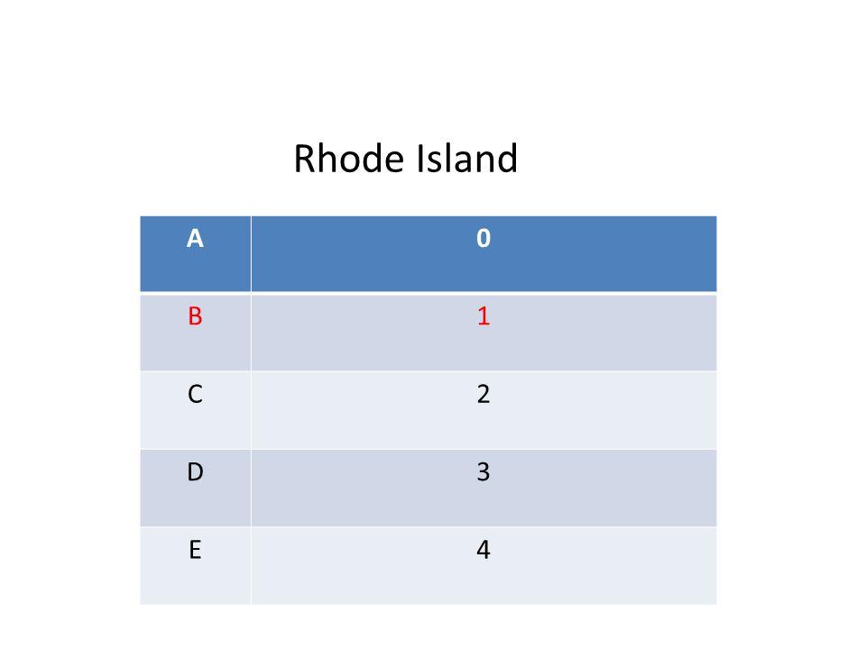 A0 B1 C2 D3 E4 Rhode Island