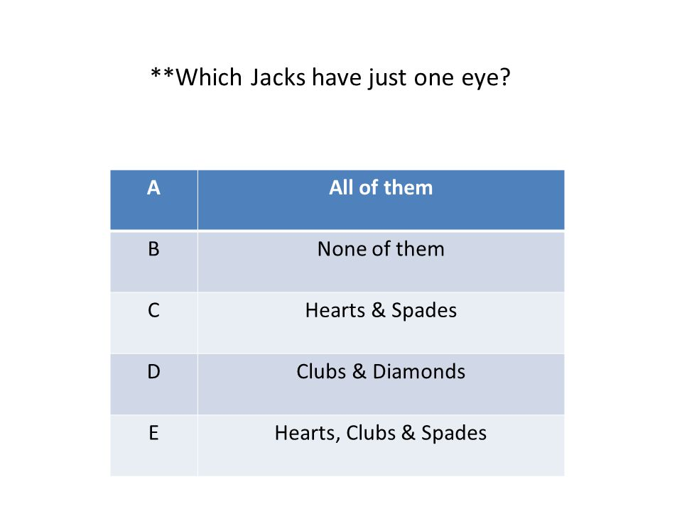 AAll of them BNone of them CHearts & Spades DClubs & Diamonds EHearts, Clubs & Spades **Which Jacks have just one eye