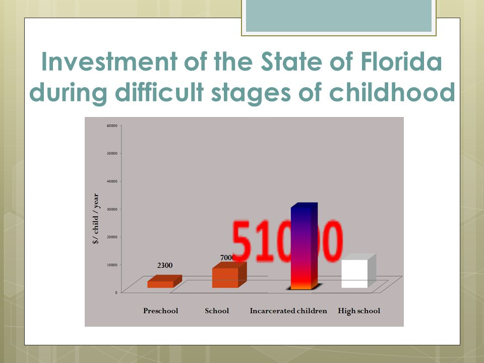 Investment of the State of Florida during difficult stages of childhood