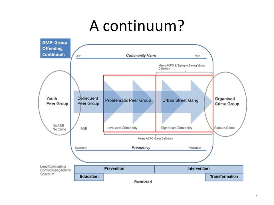 A continuum? 7