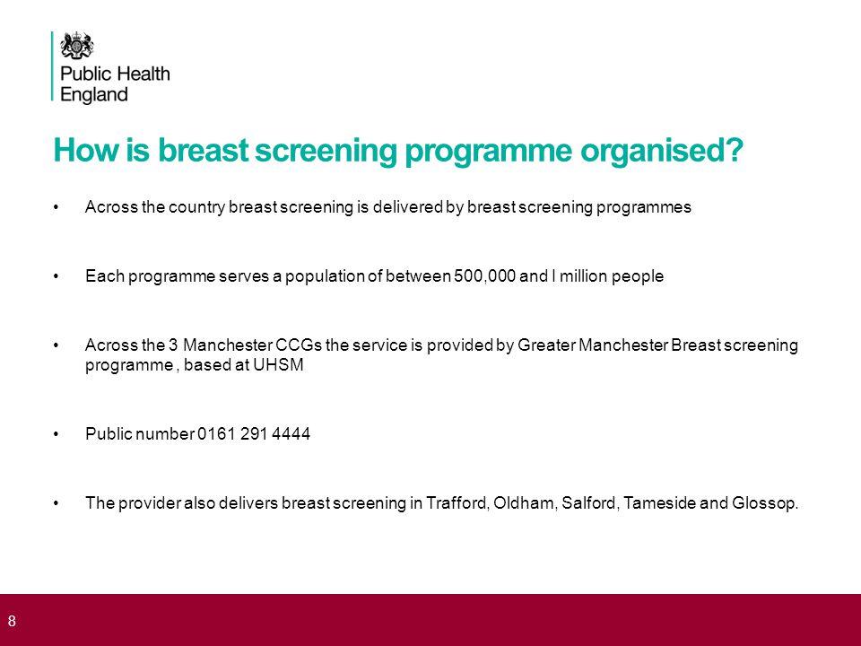 How is breast screening programme organised.