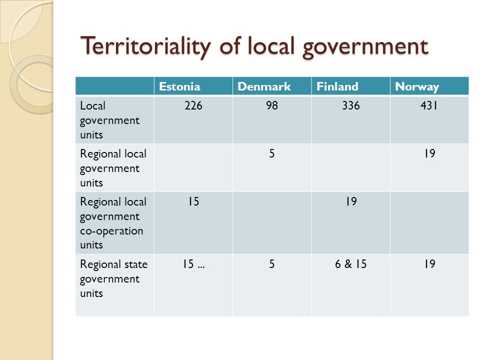 Population trends in local government system
