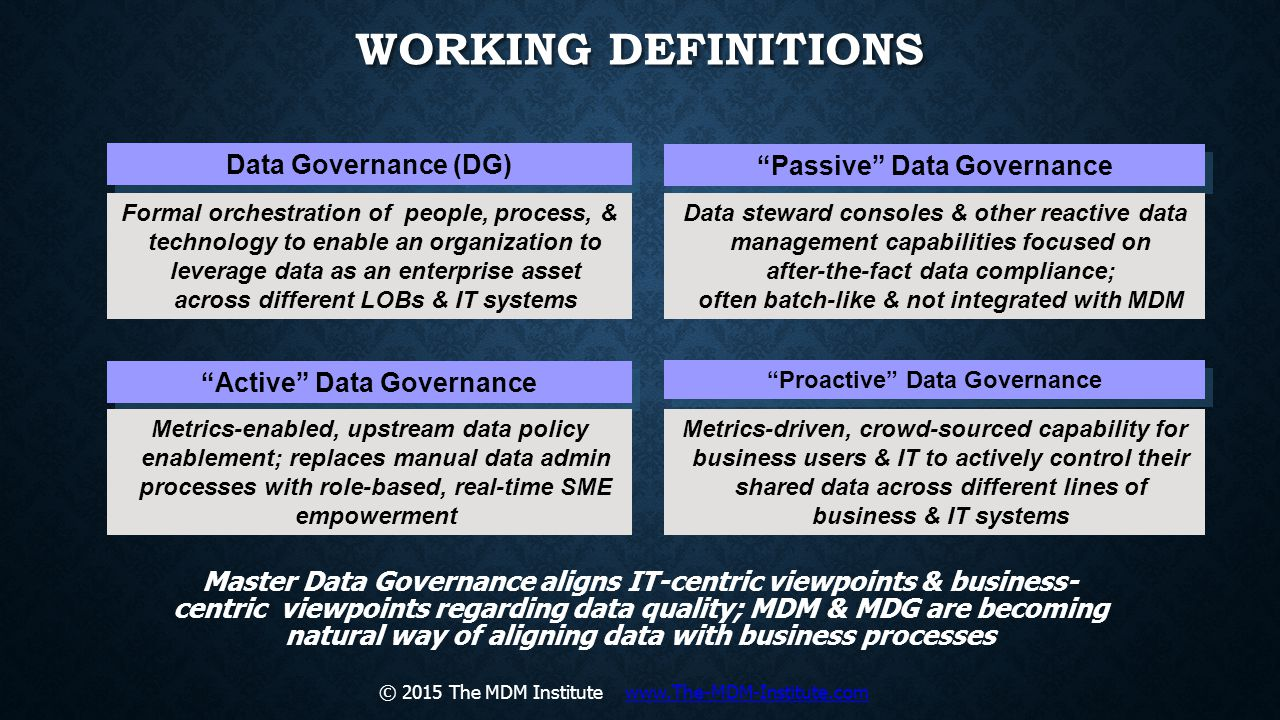 WORKING DEFINITIONS Data Governance (DG) Formal orchestration of people, process, & technology to enable an organization to leverage data as an enterp