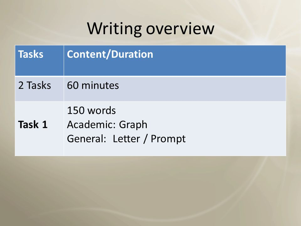 SECTION INFORMATION: WRITING