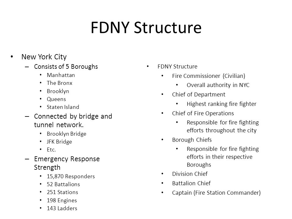 FDNY Structure New York City – Consists of 5 Boroughs Manhattan The Bronx Brooklyn Queens Staten Island – Connected by bridge and tunnel network.