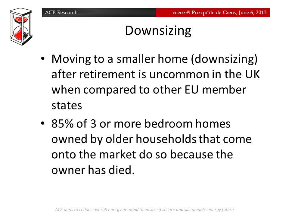 ACE Researcheceee @ Presqu'île de Giens, June 6, 2013 Why do people downsize.