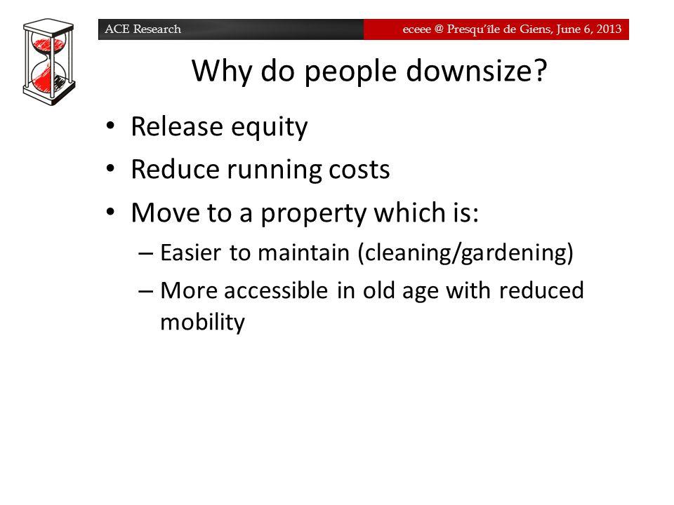 ACE Researcheceee @ Presqu'île de Giens, June 6, 2013 Why don't people downsize.