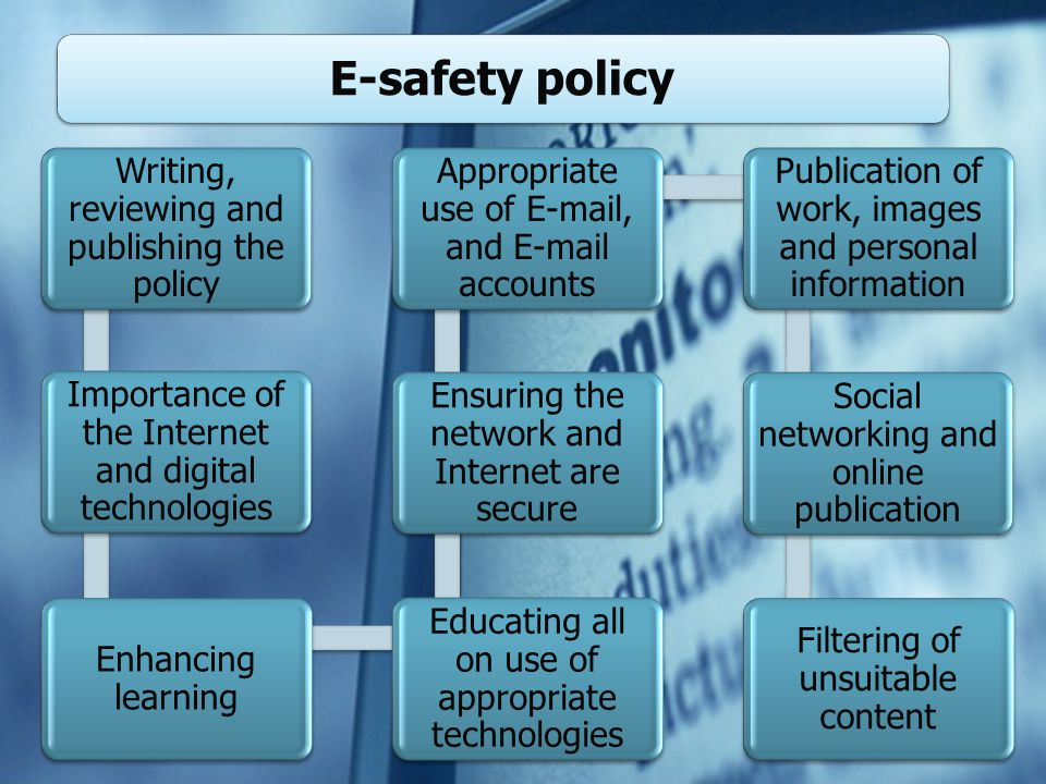 E-safety policy Writing, reviewing and publishing the policy Importance of the Internet and digital technologies Enhancing learning Educating all on use of appropriate technologies Ensuring the network and Internet are secure Appropriate use of E-mail, and E-mail accounts Publication of work, images and personal information Social networking and online publication Filtering of unsuitable content
