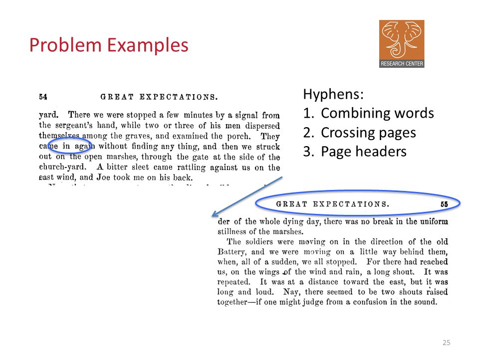 Problem Examples 25 Hyphens: 1.Combining words 2.Crossing pages 3.Page headers