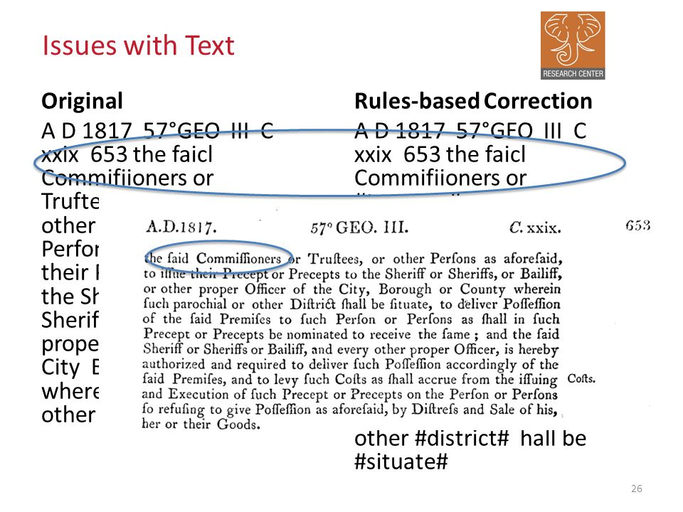 Issues with Text Original A D 1817 57°GEO III C xxix 653 the faicl Commifiioners or Truftees or other Perfons as aforefaid to iffue their Preceptor Pr