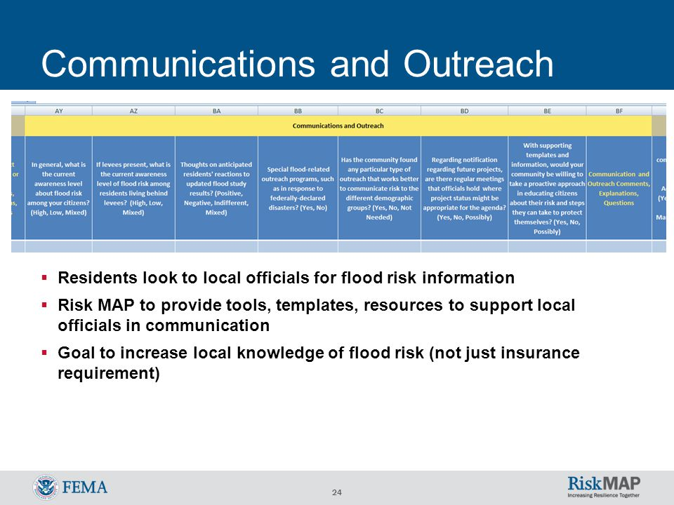 24 Communications and Outreach  Residents look to local officials for flood risk information  Risk MAP to provide tools, templates, resources to sup