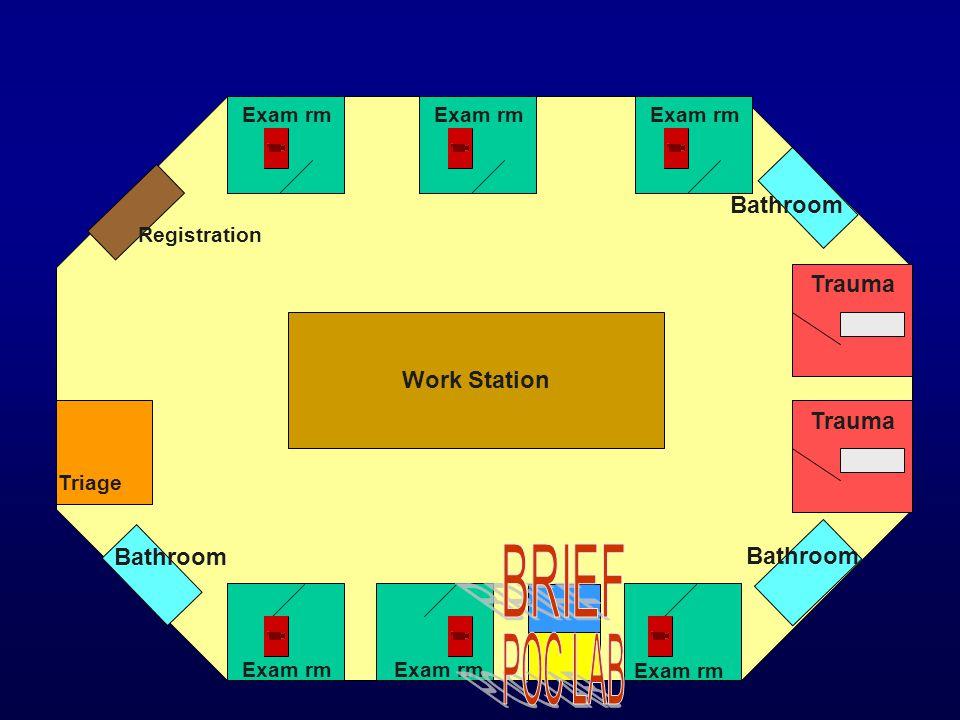 Trauma Exam rm Triage Registration Work Station Bathroom Exam rm