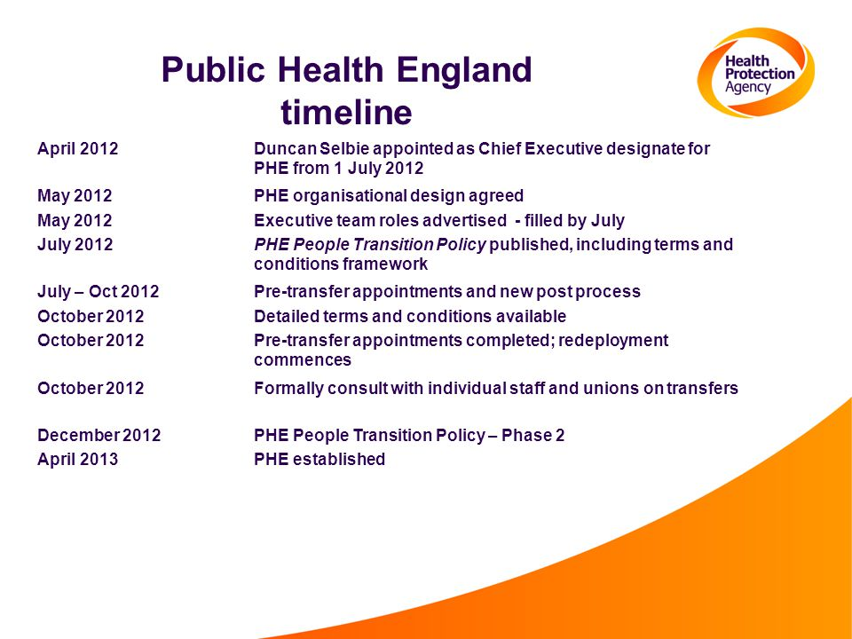 April 2012Duncan Selbie appointed as Chief Executive designate for PHE from 1 July 2012 May 2012PHE organisational design agreed May 2012Executive tea