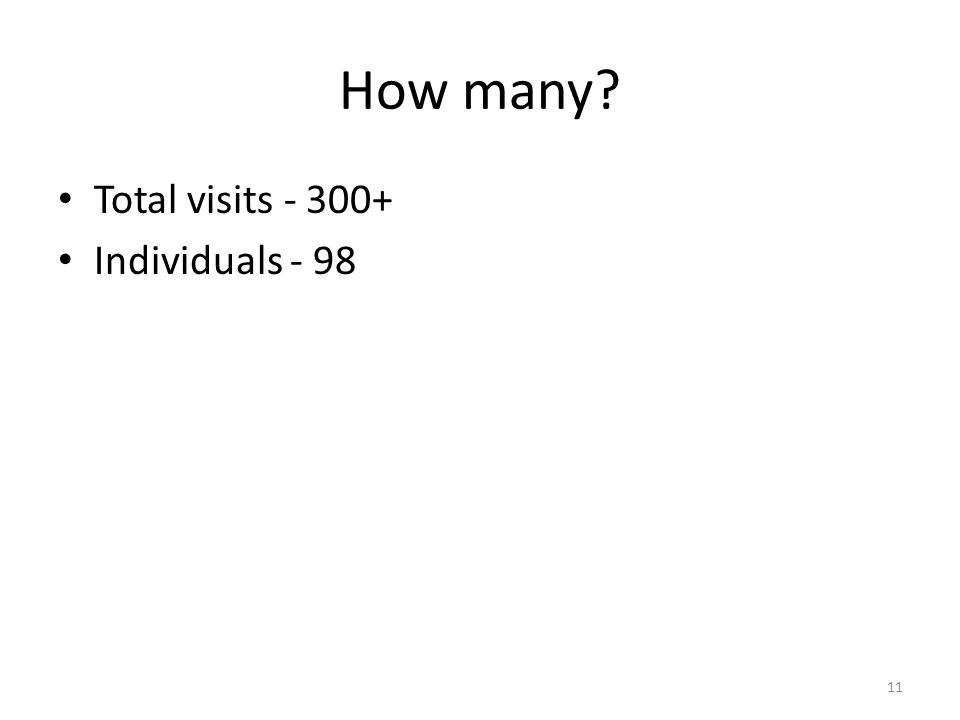 How many Total visits - 300+ Individuals - 98 11