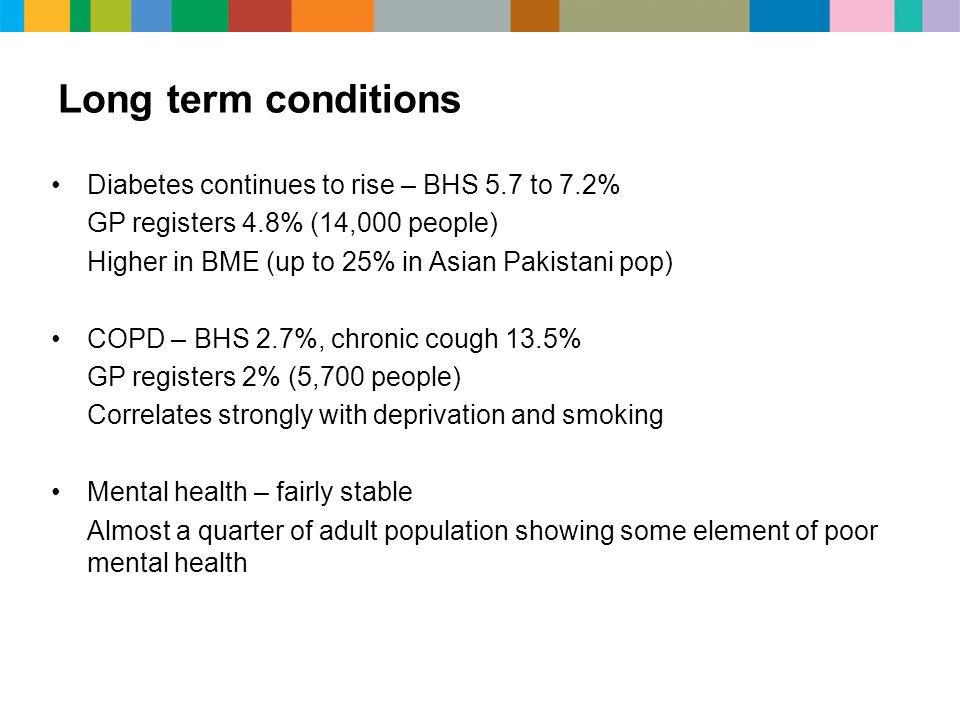 Long term conditions Diabetes continues to rise – BHS 5.7 to 7.2% GP registers 4.8% (14,000 people) Higher in BME (up to 25% in Asian Pakistani pop) COPD – BHS 2.7%, chronic cough 13.5% GP registers 2% (5,700 people) Correlates strongly with deprivation and smoking Mental health – fairly stable Almost a quarter of adult population showing some element of poor mental health