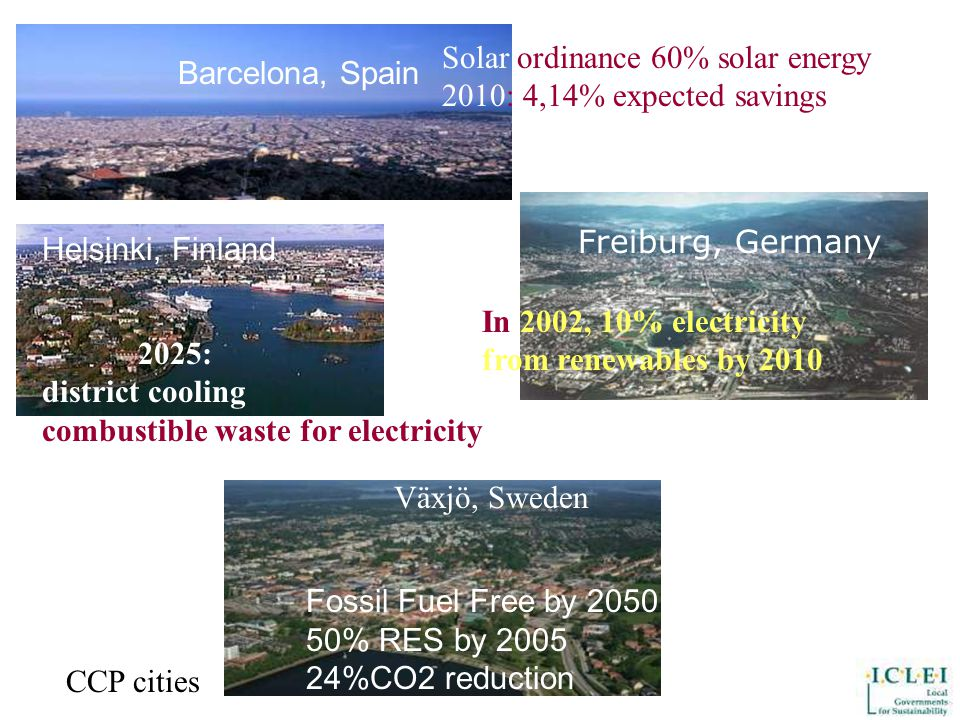 Barcelona, Spain Freiburg, Germany Helsinki, Finland Solar ordinance 60% solar energy 2010: 4,14% expected savings 2025: district cooling combustible waste for electricity In 2002, 10% electricity from renewables by 2010 CCP cities Växjö, Sweden Fossil Fuel Free by 2050 50% RES by 2005 24%CO2 reduction