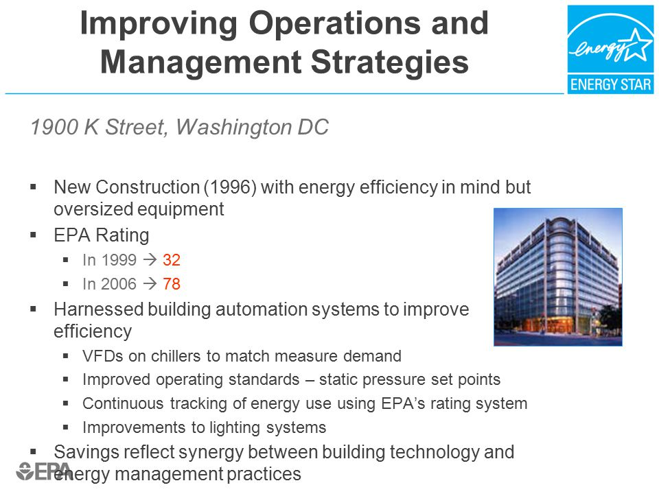 Improving Operations and Management Strategies 1900 K Street, Washington DC  New Construction (1996) with energy efficiency in mind but oversized equipment  EPA Rating  In 1999  32  In 2006  78  Harnessed building automation systems to improve efficiency  VFDs on chillers to match measure demand  Improved operating standards – static pressure set points  Continuous tracking of energy use using EPA's rating system  Improvements to lighting systems  Savings reflect synergy between building technology and energy management practices