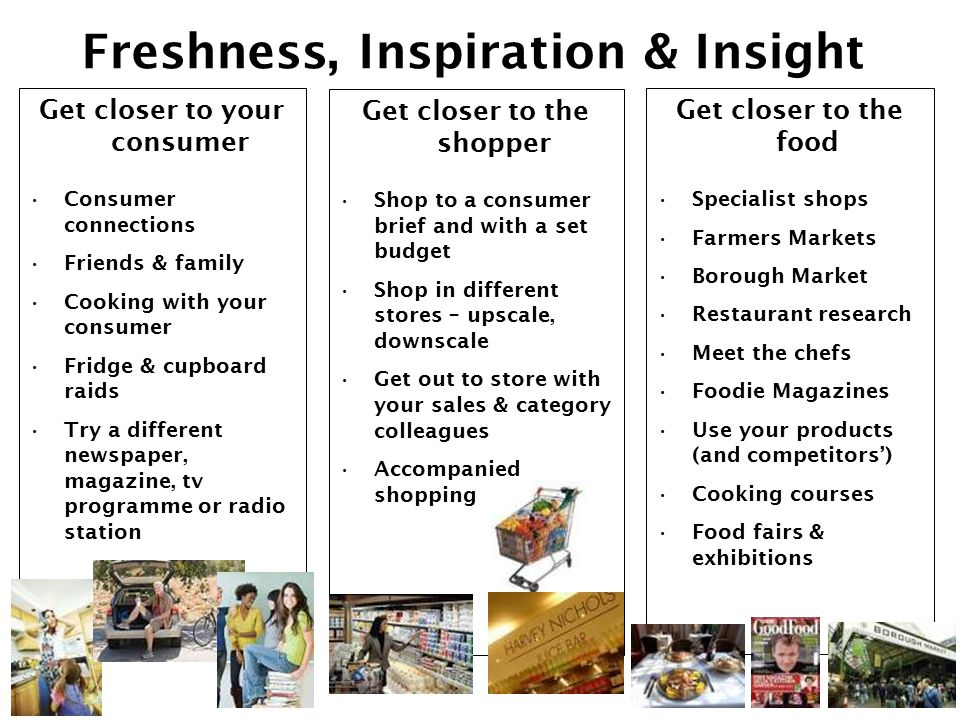 Freshness, Inspiration & Insight Get closer to your consumer Consumer connections Friends & family Cooking with your consumer Fridge & cupboard raids Try a different newspaper, magazine, tv programme or radio station Get closer to the shopper Shop to a consumer brief and with a set budget Shop in different stores – upscale, downscale Get out to store with your sales & category colleagues Accompanied shopping Get closer to the food Specialist shops Farmers Markets Borough Market Restaurant research Meet the chefs Foodie Magazines Use your products (and competitors') Cooking courses Food fairs & exhibitions