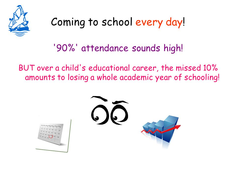Coming to school every day. 90% attendance sounds high.