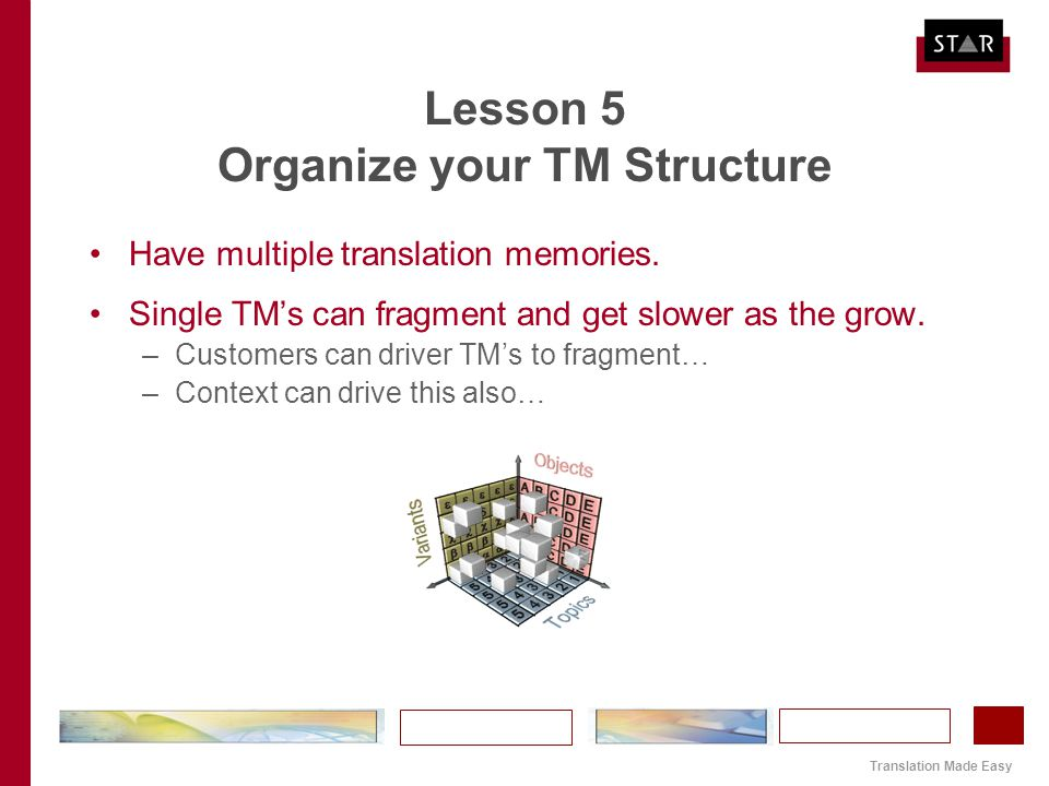 Translation Made Easy Lesson 5 Organize your TM Structure Have multiple translation memories. Single TM's can fragment and get slower as the grow. –Cu