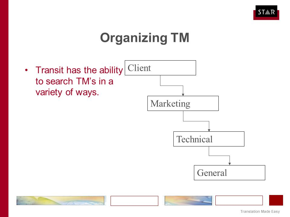 Translation Made Easy Organizing TM Transit has the ability to search TM's in a variety of ways. Client Marketing Technical General