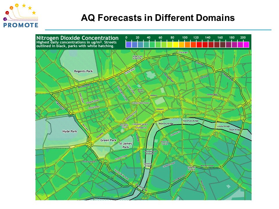AQ Forecasts in Different Domains