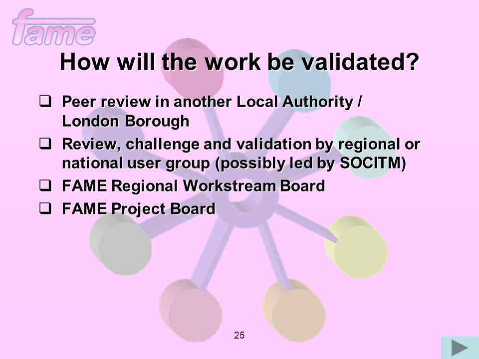 25  Peer review in another Local Authority / London Borough  Review, challenge and validation by regional or national user group (possibly led by SOCITM)  FAME Regional Workstream Board  FAME Project Board How will the work be validated
